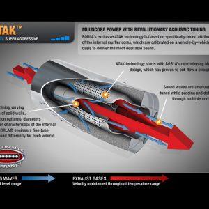 BORLA-ATAK-Jeep-Grand-Cherokee-SRT8-Axle-Back-Exhaust-2012-2016-11827-03
